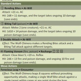 4th Edition D&D Stat Blocks